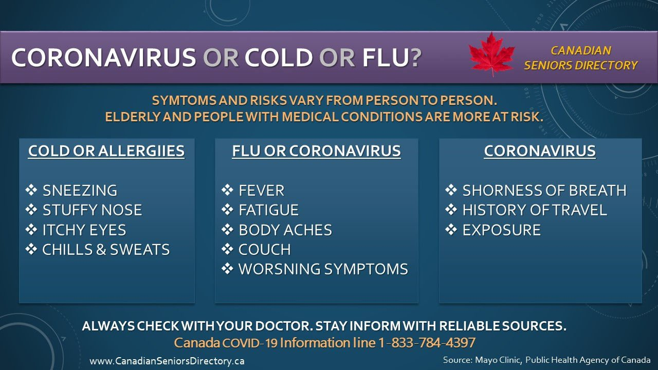 canadian-seniors-covid-19-coronavirus-flu-cold-tell-difference